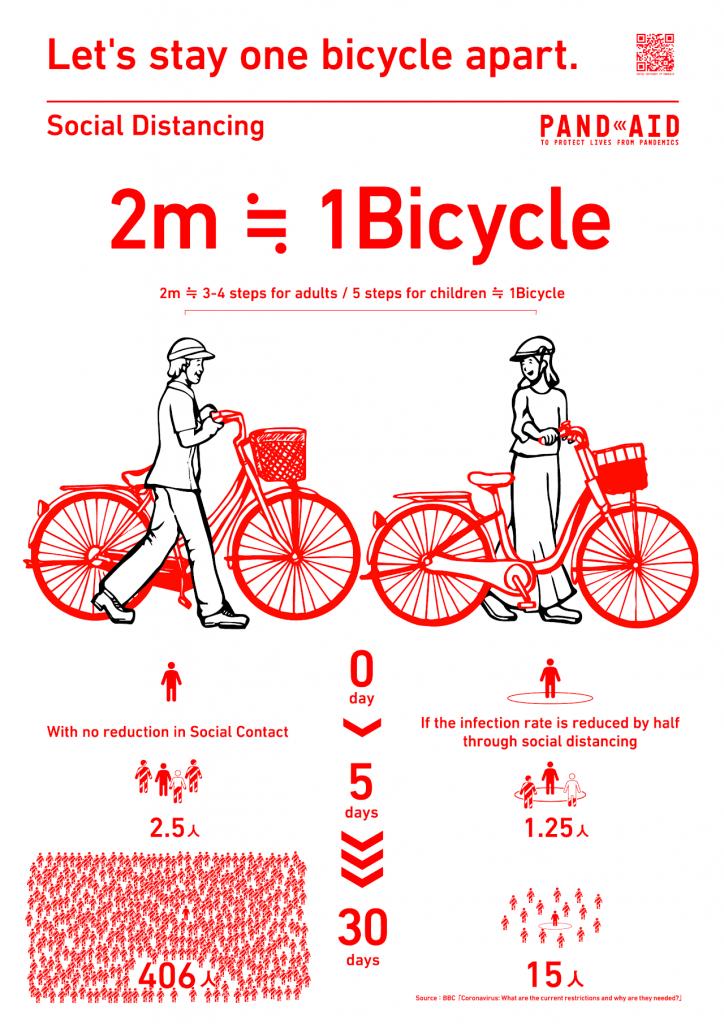 Bike social distance