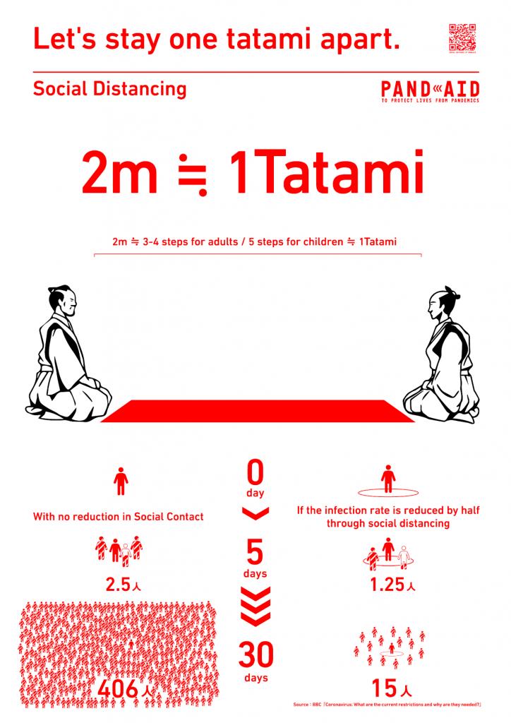 tatami social distance