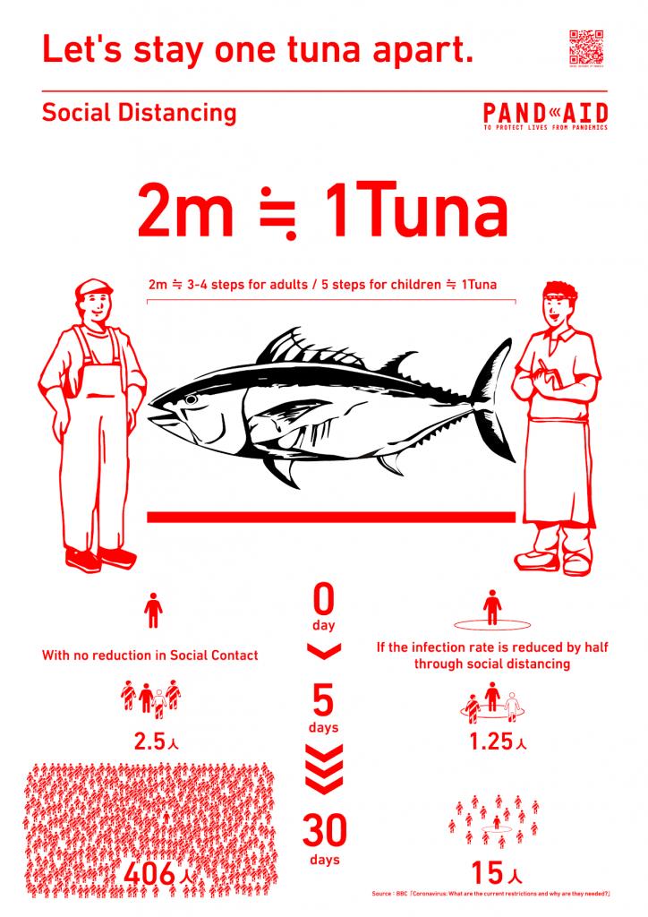 Tuna social distancing